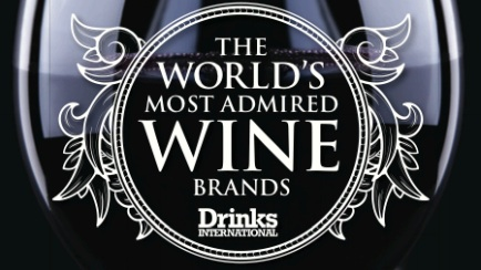 Drink world-most-admired-wines