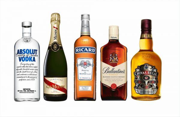 Pernod Ricard n°2 mondial des vins et spiritueux